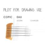 Pilot_DrawingUse